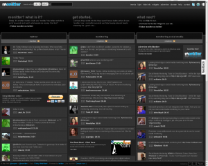 Social Media Monitoring via Twitter